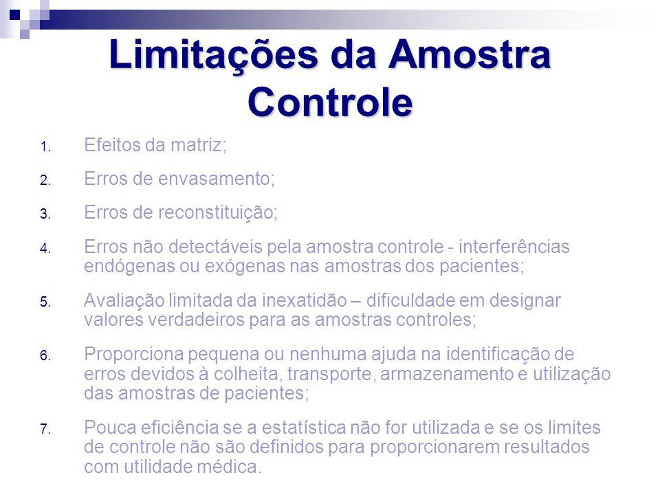 Limitações da Amostra Controle