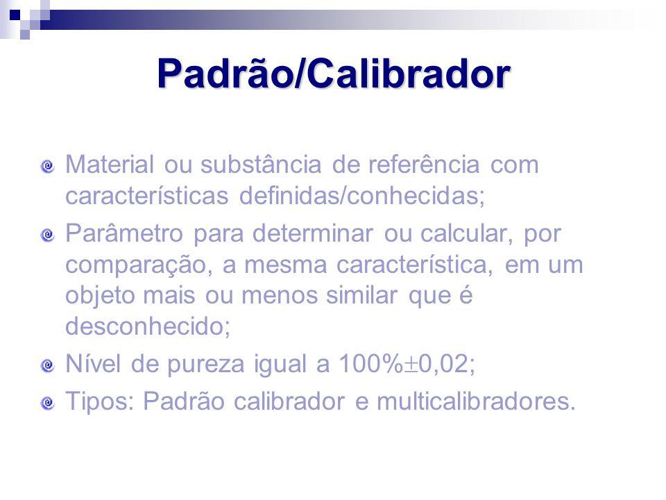 Padrão/Calibrador Material ou substância de referência com características definidas/conhecidas;