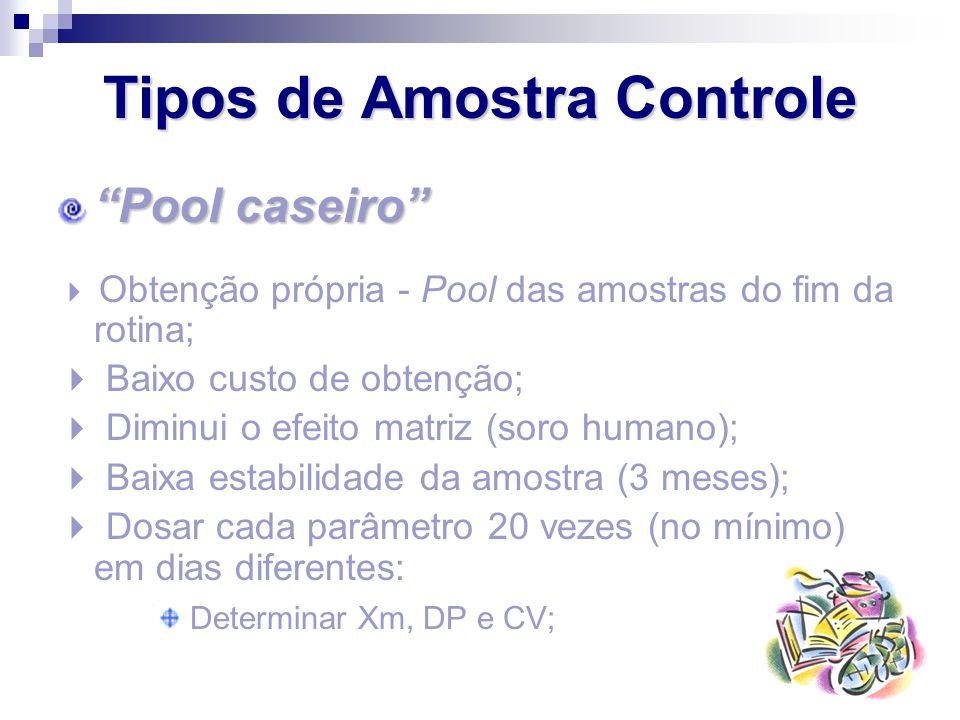 Tipos de Amostra Controle