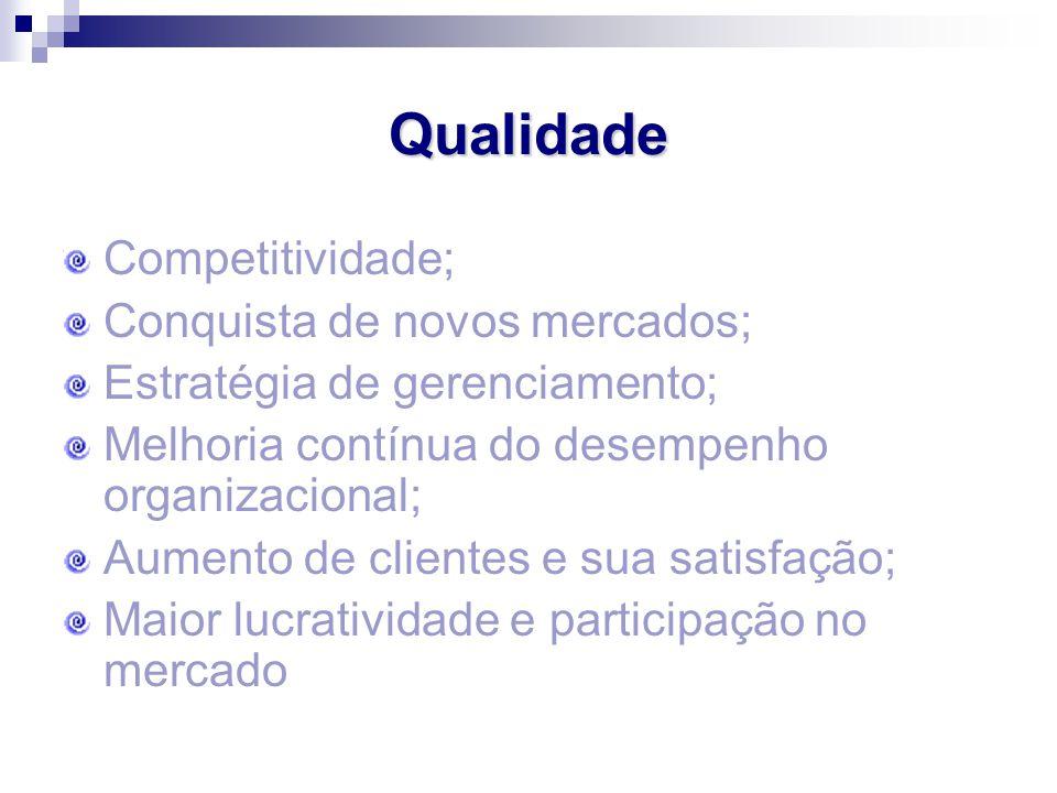 Qualidade Competitividade; Conquista de novos mercados;