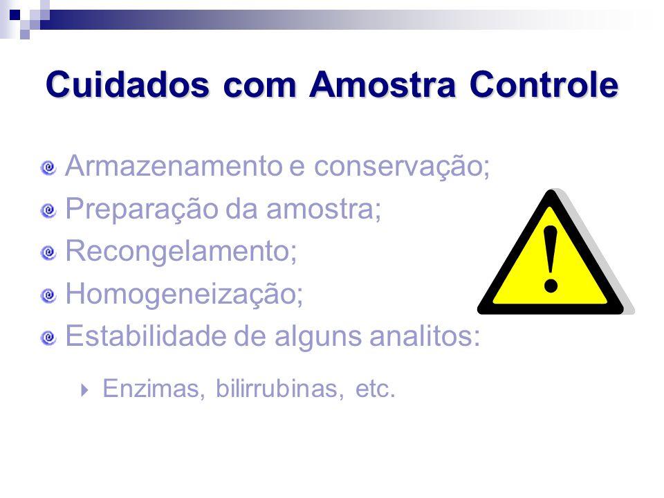 Cuidados com Amostra Controle