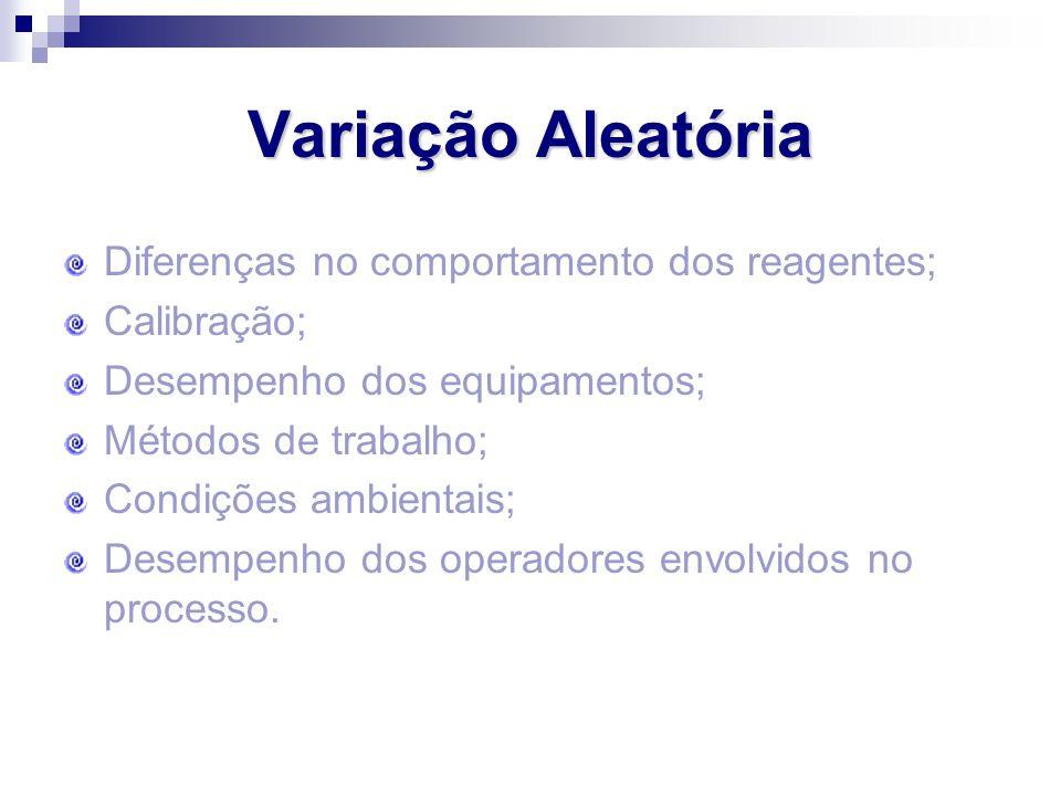 Variação Aleatória Diferenças no comportamento dos reagentes;
