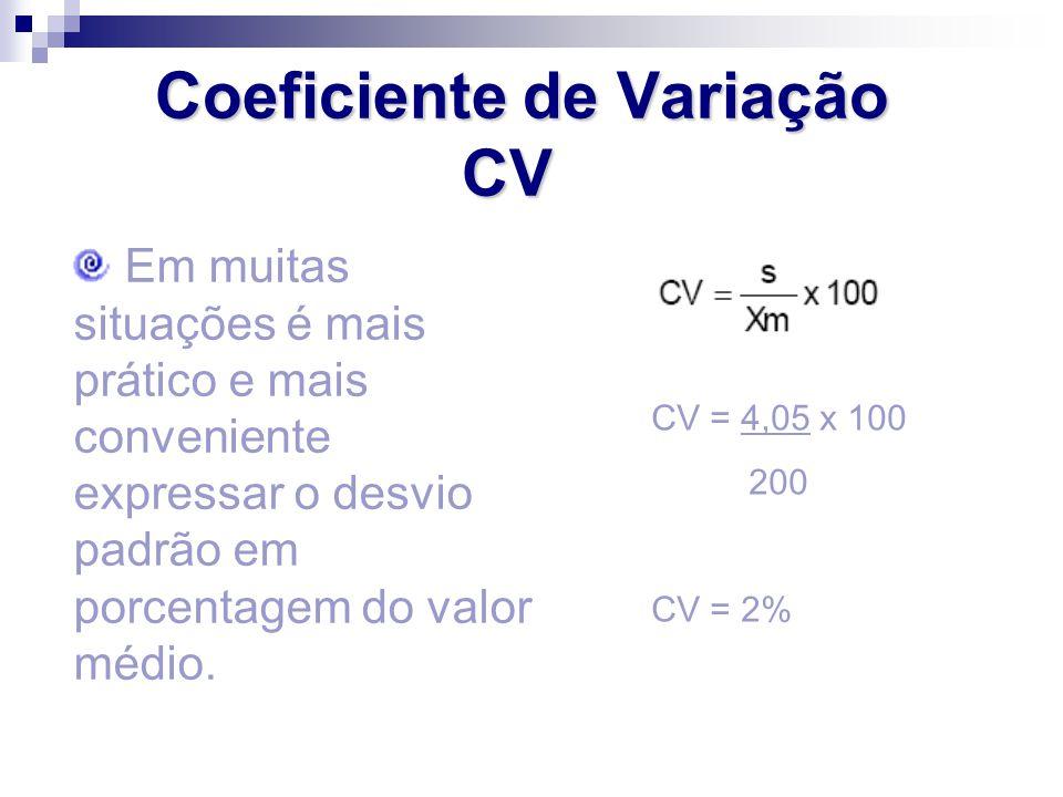 Coeficiente de Variação CV