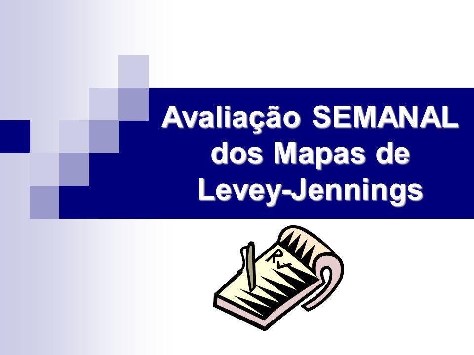 Avaliação SEMANAL dos Mapas de Levey-Jennings