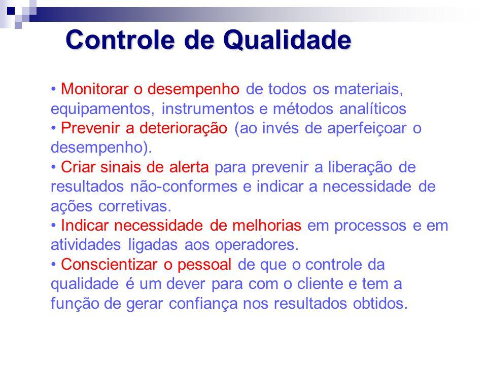 Controle de Qualidade • Monitorar o desempenho de todos os materiais,