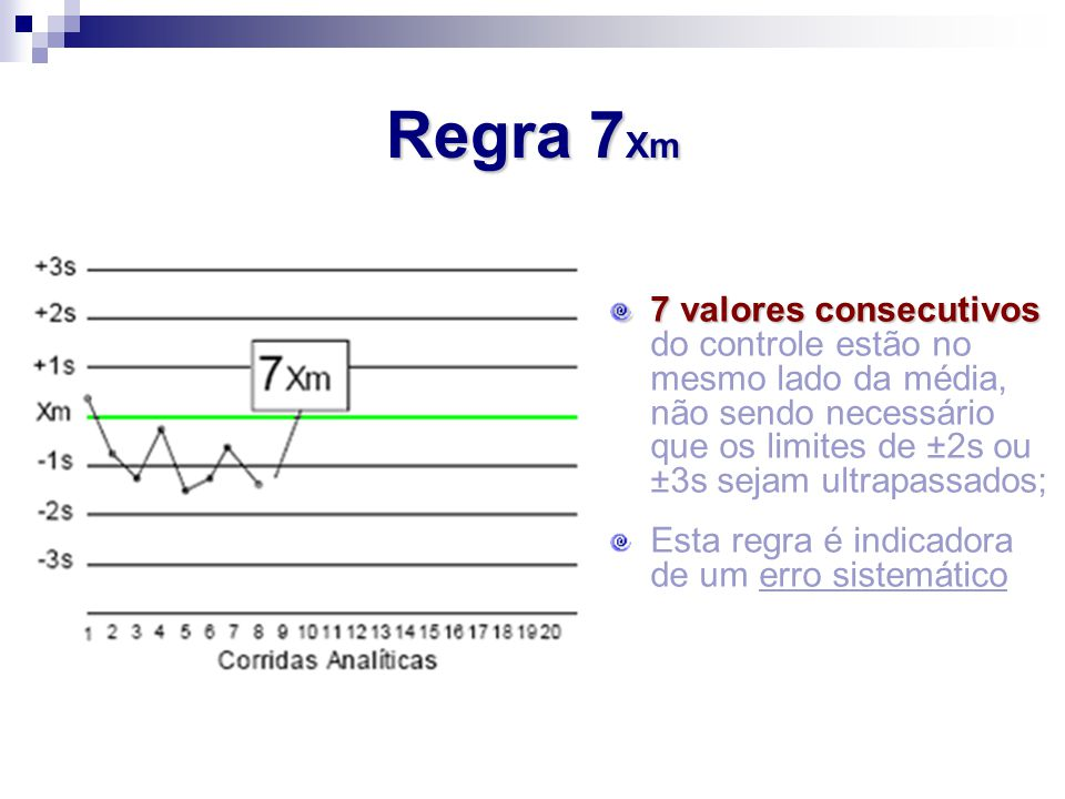 Regra 7Xm 7 valores consecutivos do controle estão no mesmo lado da média, não sendo necessário que os limites de ±2s ou ±3s sejam ultrapassados;