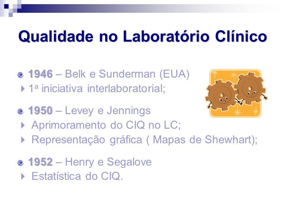 Qualidade no Laboratório Clínico