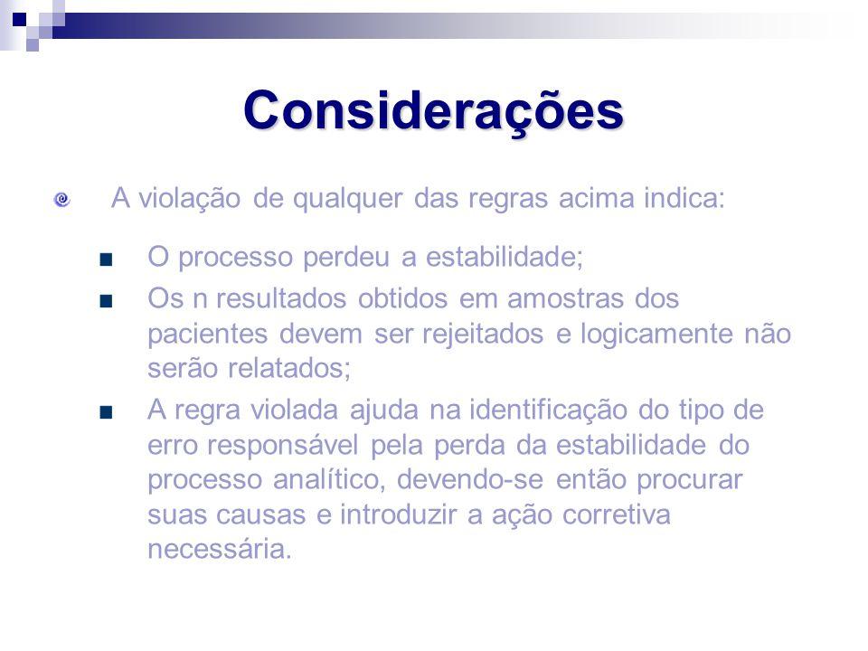 Considerações A violação de qualquer das regras acima indica: