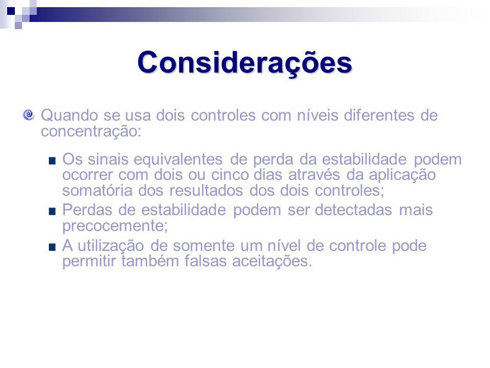 Considerações Quando se usa dois controles com níveis diferentes de concentração: