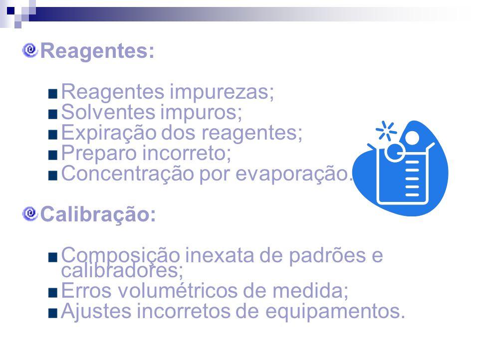 Reagentes: Reagentes impurezas; Solventes impuros; Expiração dos reagentes; Preparo incorreto; Concentração por evaporação.