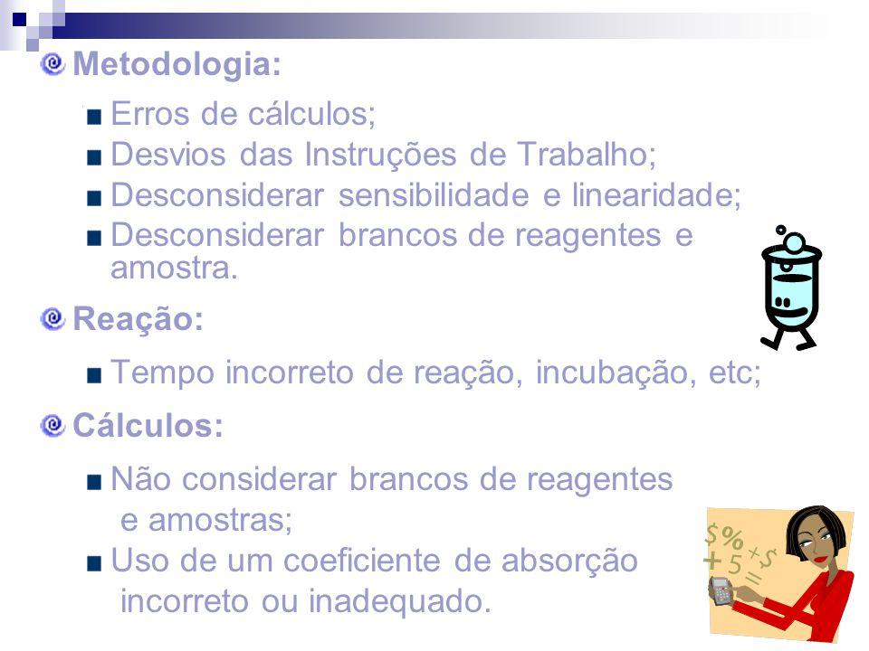 Metodologia: Erros de cálculos; Desvios das Instruções de Trabalho; Desconsiderar sensibilidade e linearidade;