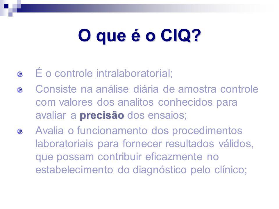 O que é o CIQ É o controle intralaboratorial;
