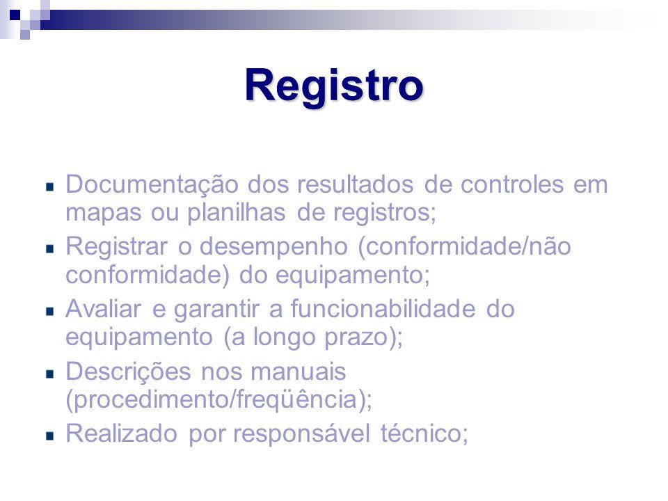 Registro Documentação dos resultados de controles em mapas ou planilhas de registros;