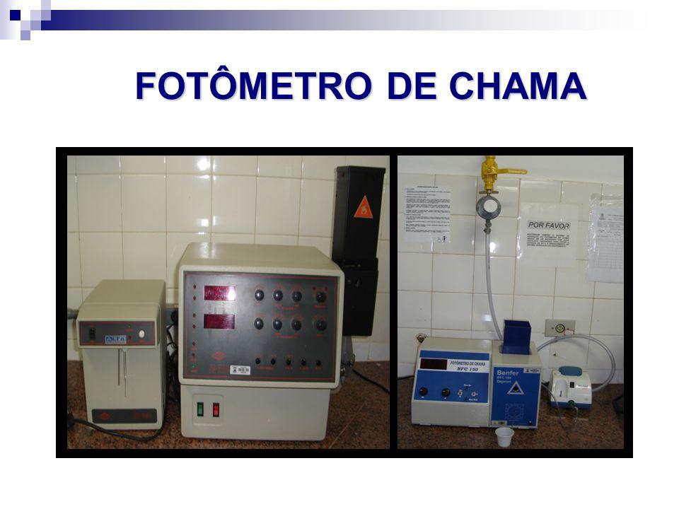 FOTÔMETRO DE CHAMA