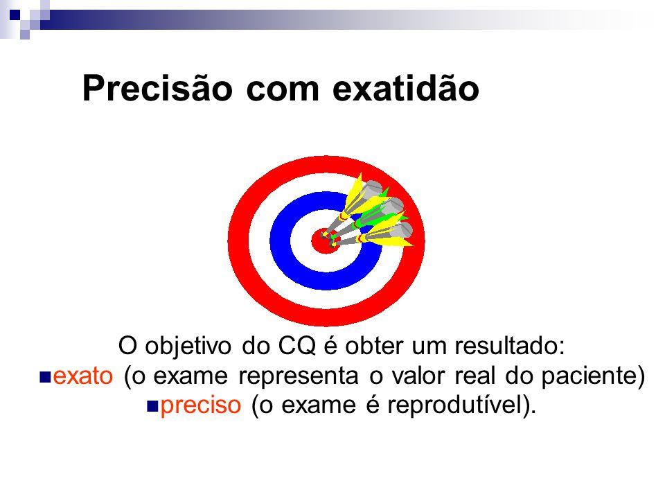 Precisão com exatidão O objetivo do CQ é obter um resultado: