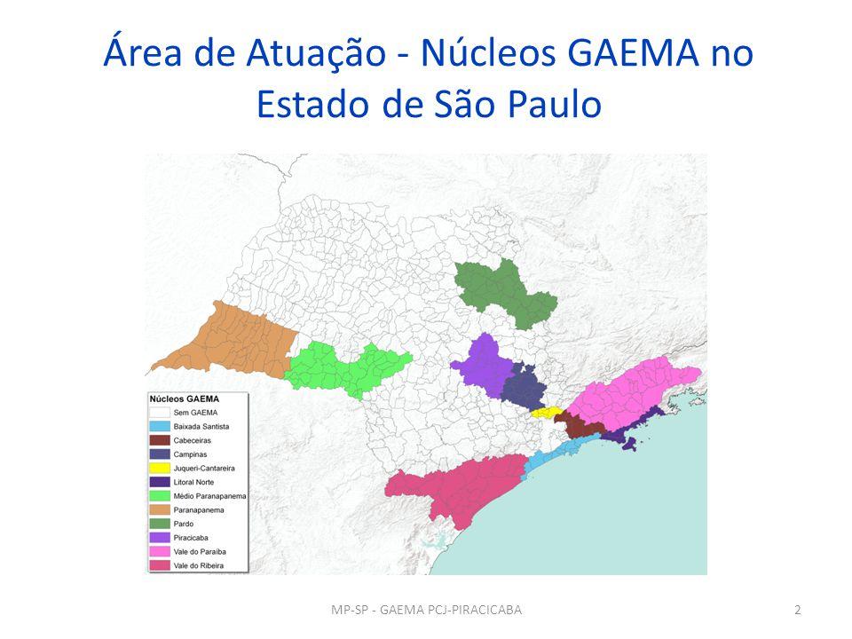 Área de Atuação - Núcleos GAEMA no Estado de São Paulo