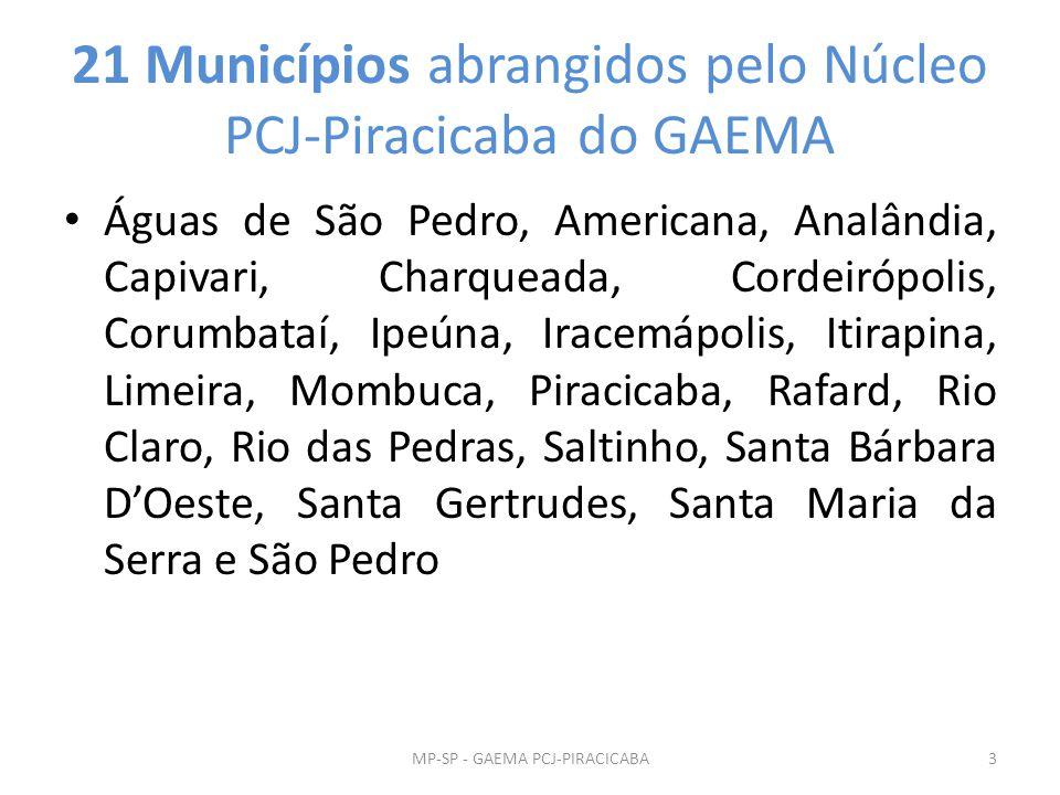 21 Municípios abrangidos pelo Núcleo PCJ-Piracicaba do GAEMA