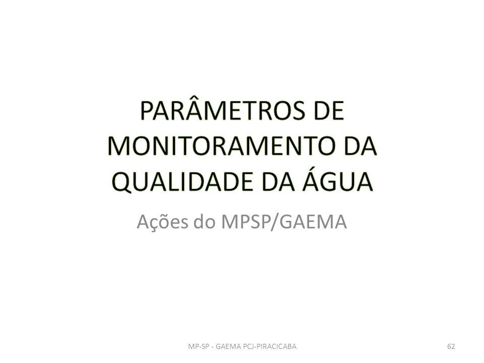 PARÂMETROS DE MONITORAMENTO DA QUALIDADE DA ÁGUA