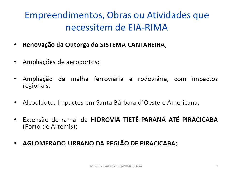 Empreendimentos, Obras ou Atividades que necessitem de EIA-RIMA