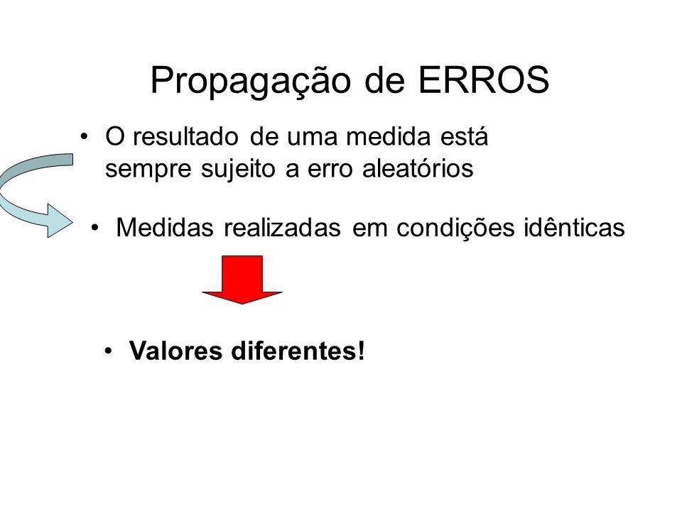 Propagação de ERROS O resultado de uma medida está sempre sujeito a erro aleatórios. Medidas realizadas em condições idênticas.