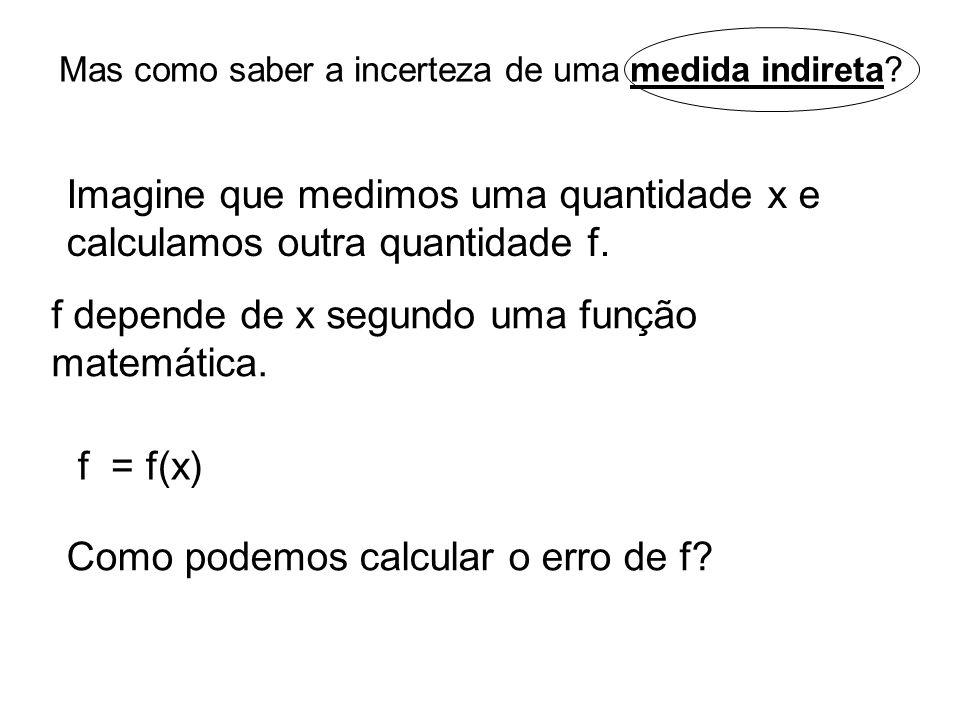 Imagine que medimos uma quantidade x e calculamos outra quantidade f.
