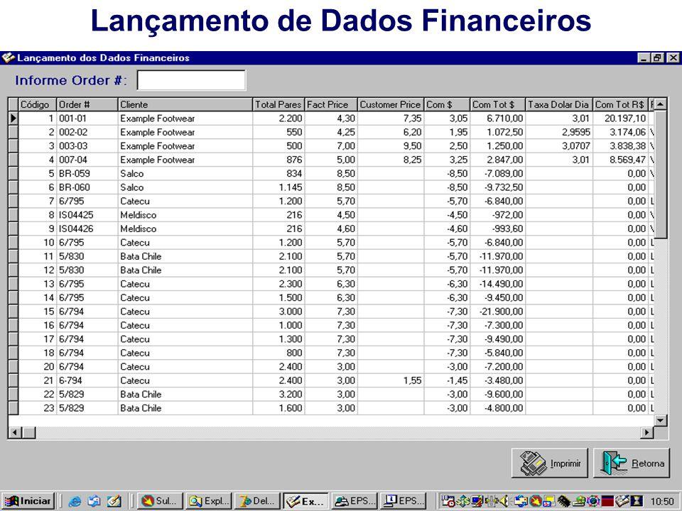Lançamento de Dados Financeiros