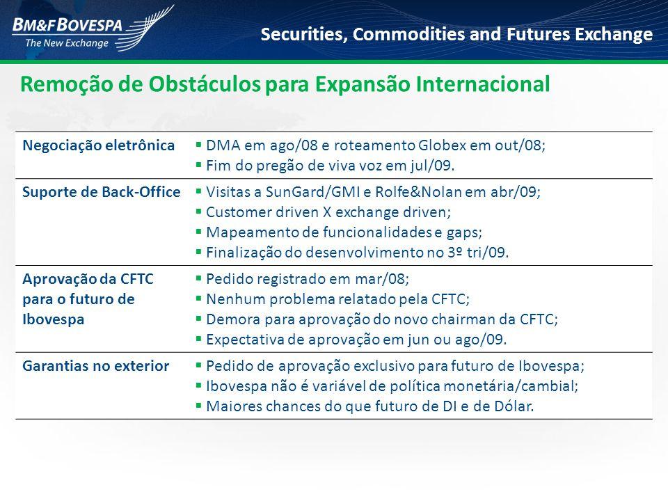 Remoção de Obstáculos para Expansão Internacional
