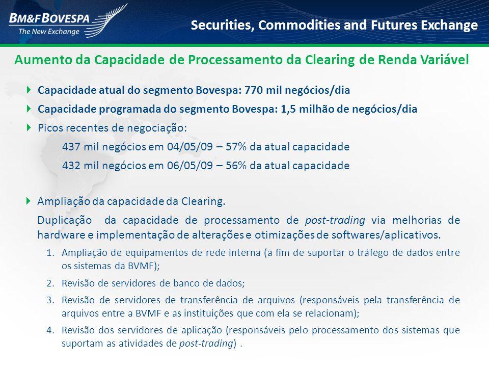 Aumento da Capacidade de Processamento da Clearing de Renda Variável
