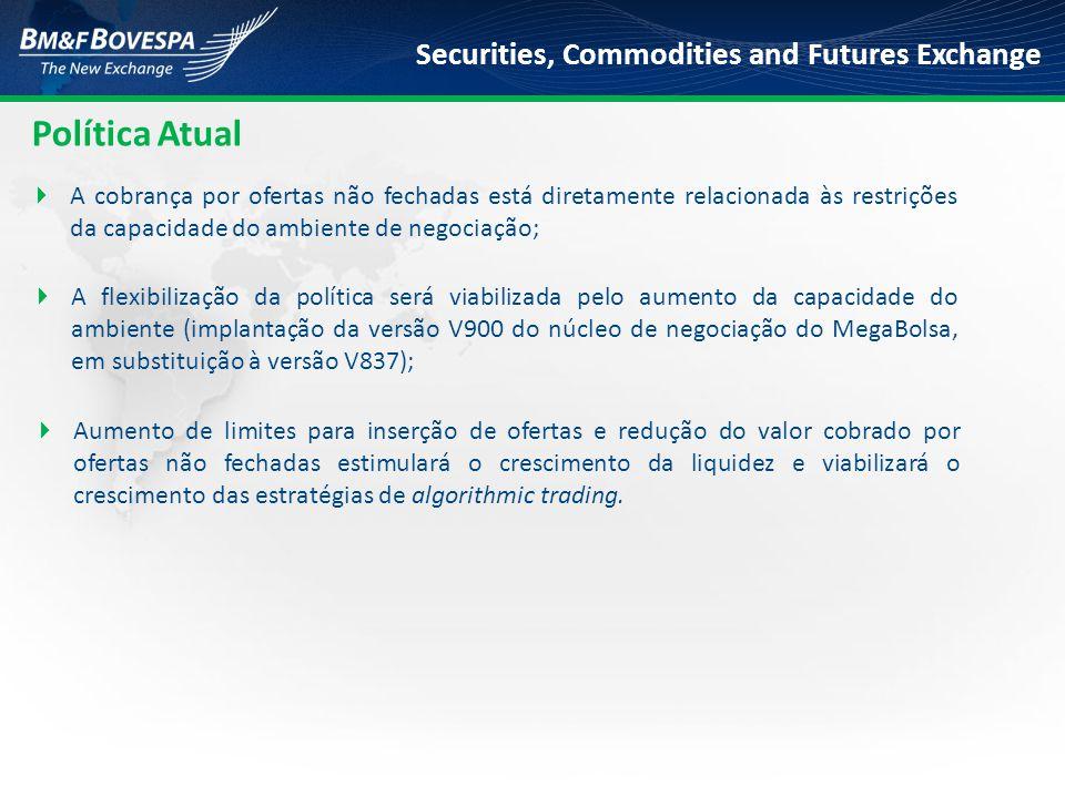 Política Atual A cobrança por ofertas não fechadas está diretamente relacionada às restrições da capacidade do ambiente de negociação;