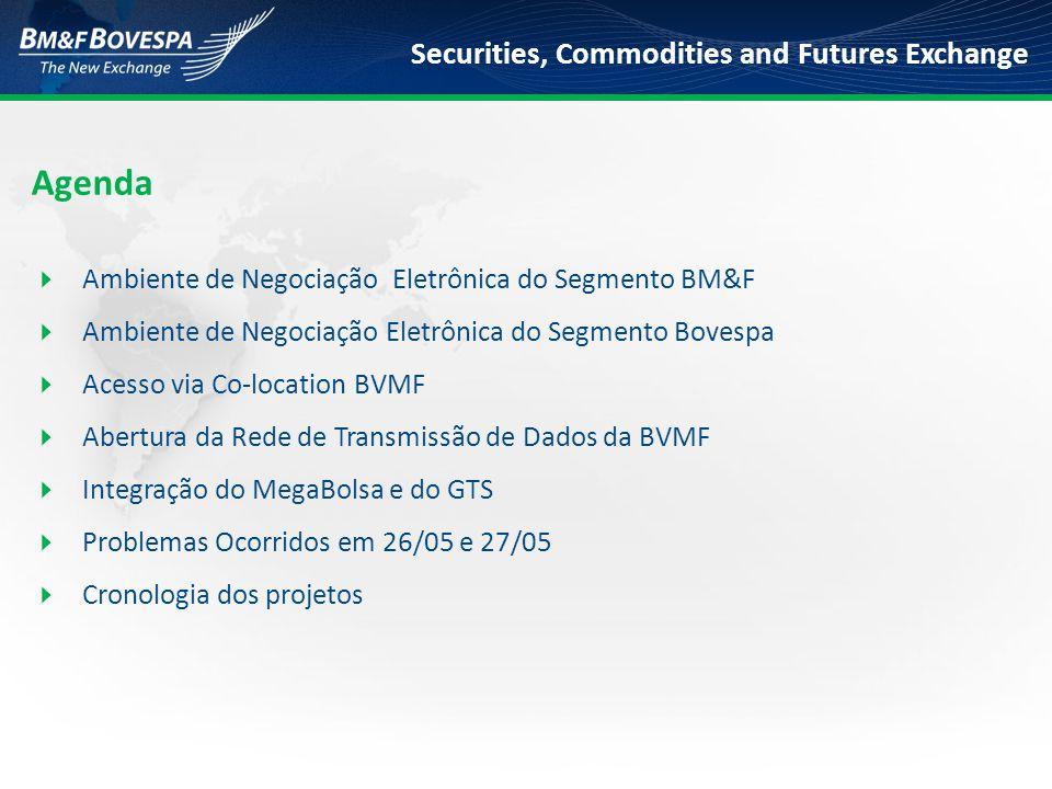 Agenda Ambiente de Negociação Eletrônica do Segmento BM&F