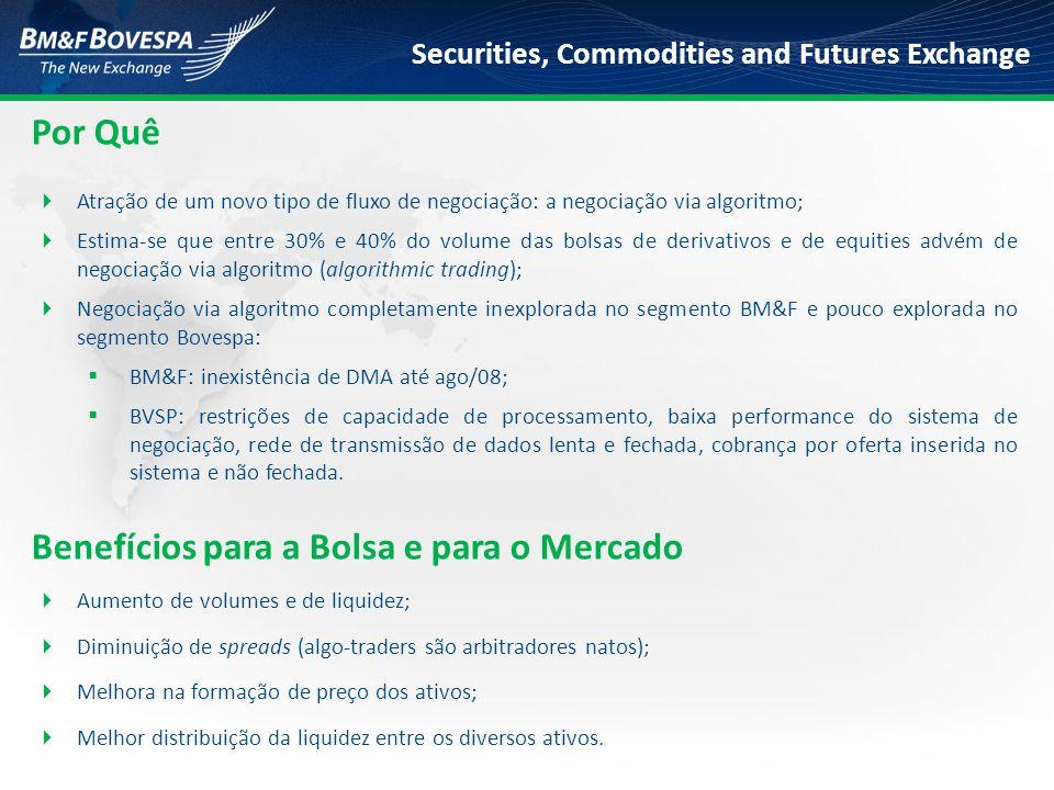 Benefícios para a Bolsa e para o Mercado