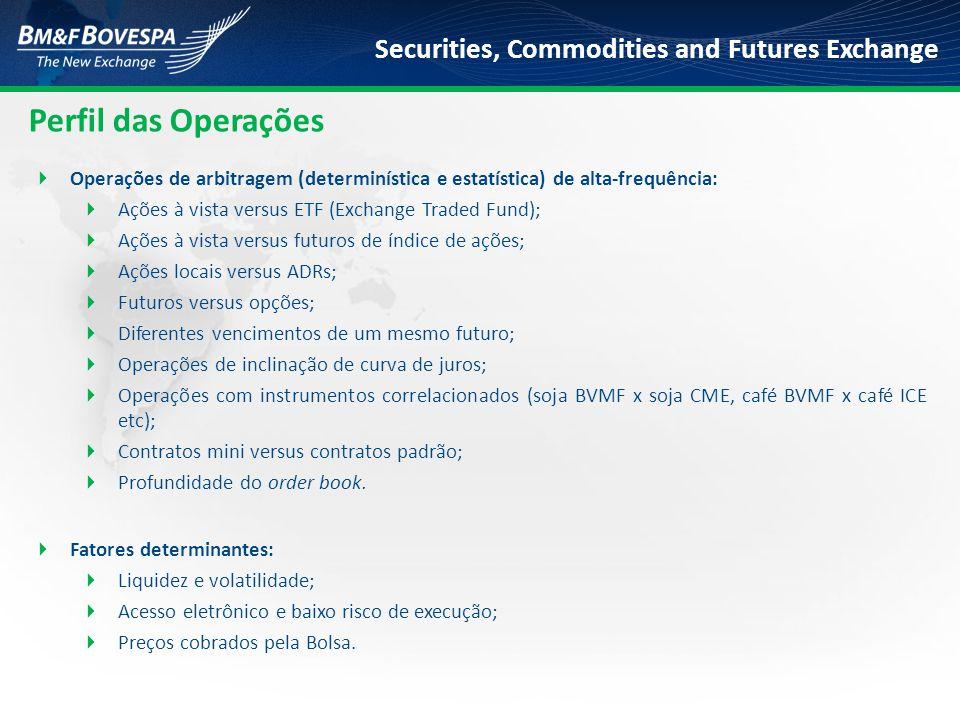 Perfil das Operações Operações de arbitragem (determinística e estatística) de alta-frequência: Ações à vista versus ETF (Exchange Traded Fund);