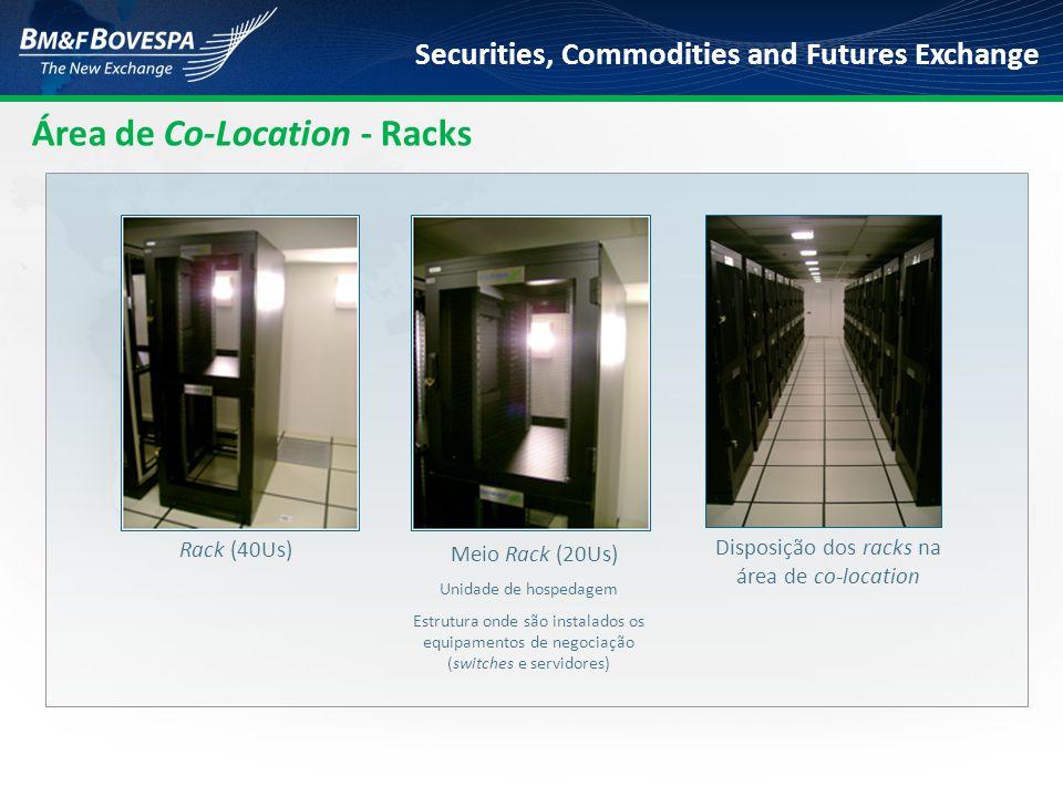 Disposição dos racks na área de co-location