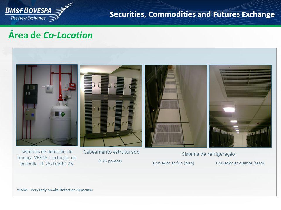 Área de Co-Location Cabeamento estruturado Sistema de refrigeração
