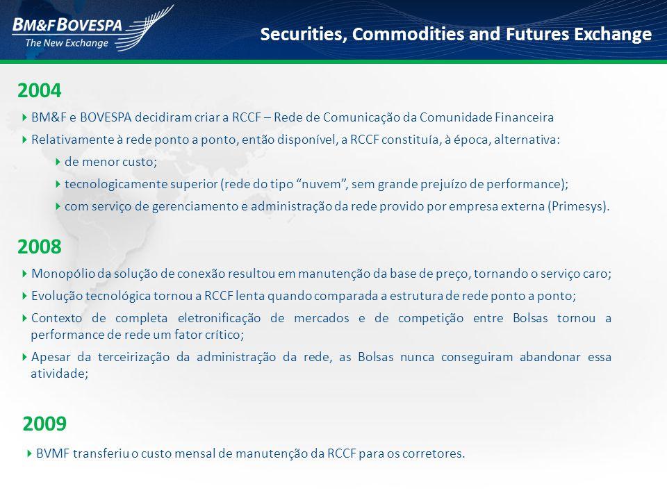 2004 BM&F e BOVESPA decidiram criar a RCCF – Rede de Comunicação da Comunidade Financeira.
