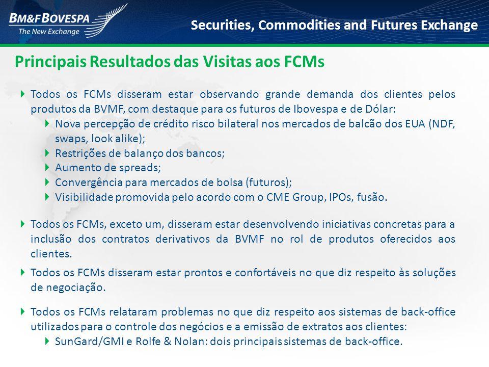 Principais Resultados das Visitas aos FCMs