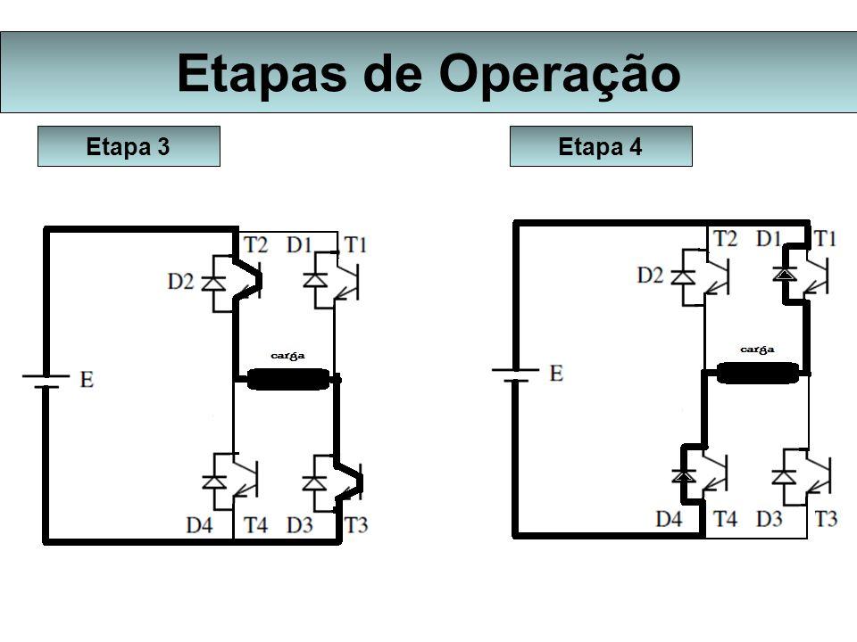 Etapas de Operação Etapa 3 Etapa 4