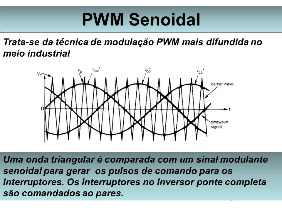 PWM Senoidal Trata-se da técnica de modulação PWM mais difundida no meio industrial.