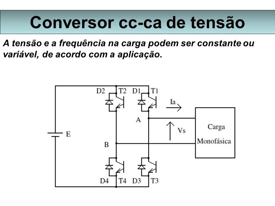Conversor cc-ca de tensão