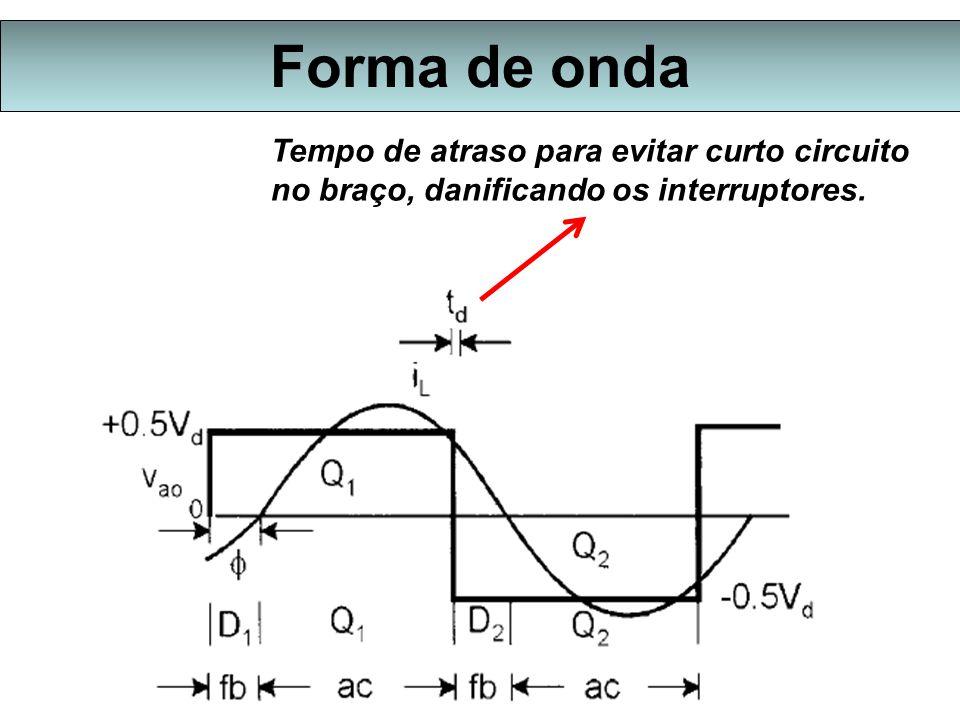 Forma de onda Tempo de atraso para evitar curto circuito