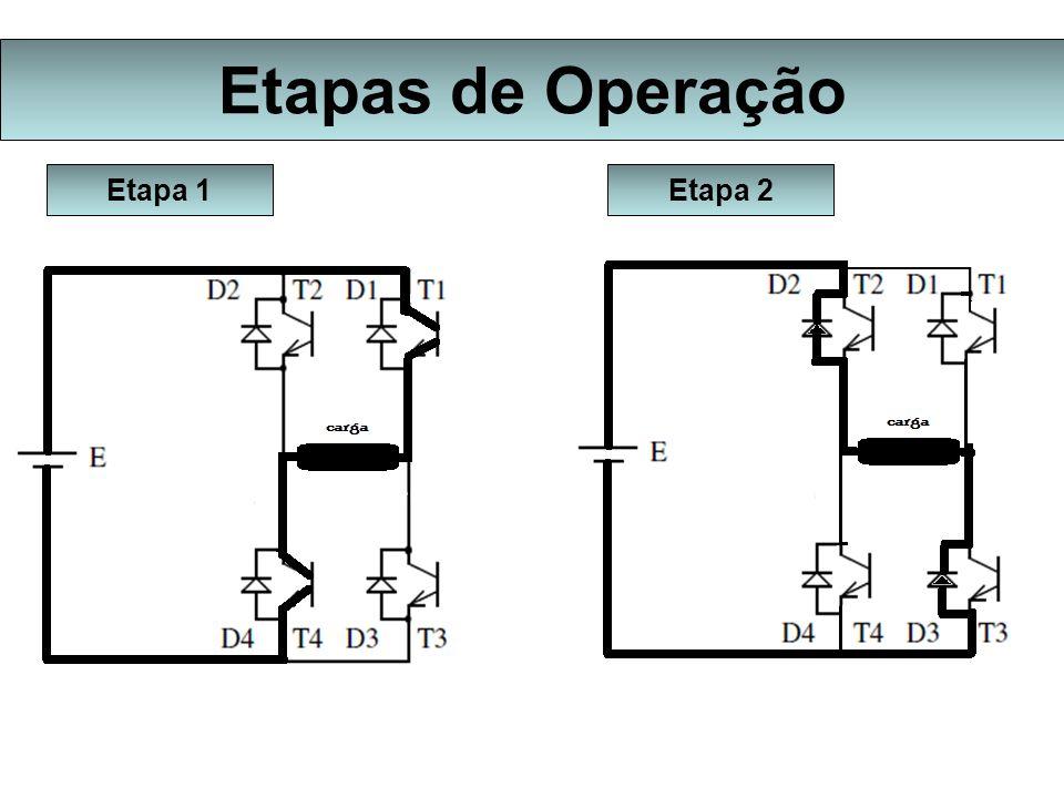 Etapas de Operação Etapa 1 Etapa 2