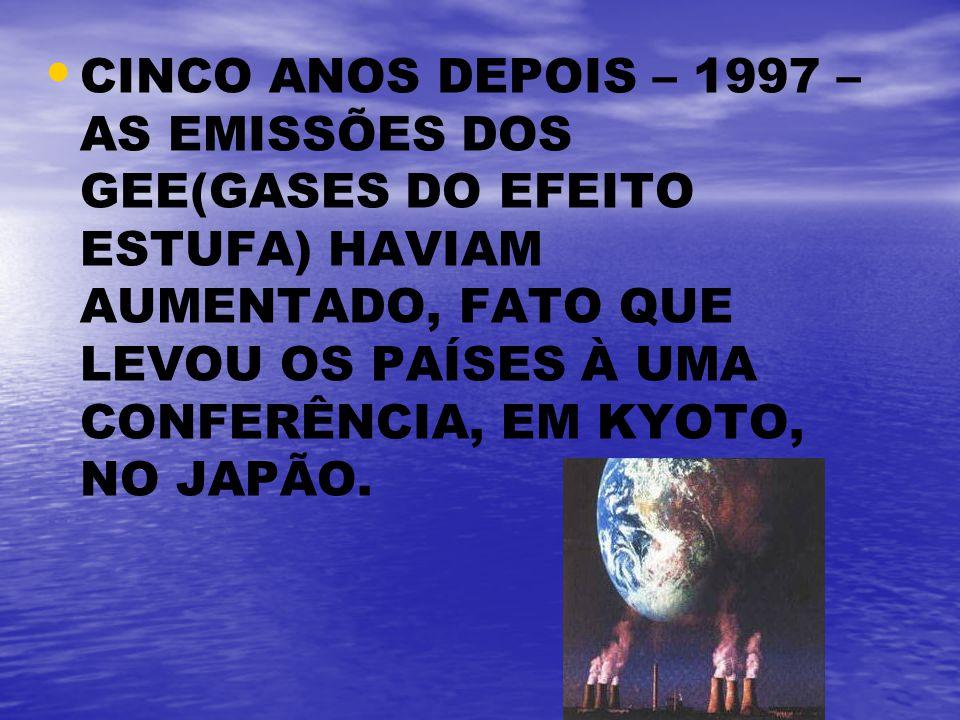 CINCO ANOS DEPOIS – 1997 – AS EMISSÕES DOS GEE(GASES DO EFEITO ESTUFA) HAVIAM AUMENTADO, FATO QUE LEVOU OS PAÍSES À UMA CONFERÊNCIA, EM KYOTO, NO JAPÃO.