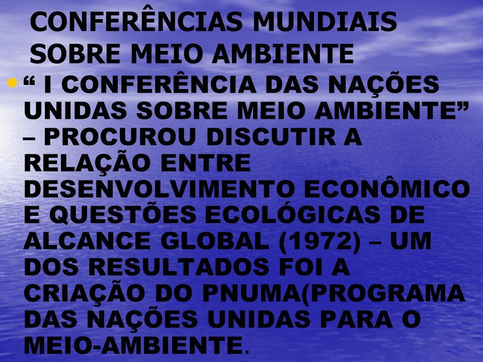 CONFERÊNCIAS MUNDIAIS SOBRE MEIO AMBIENTE