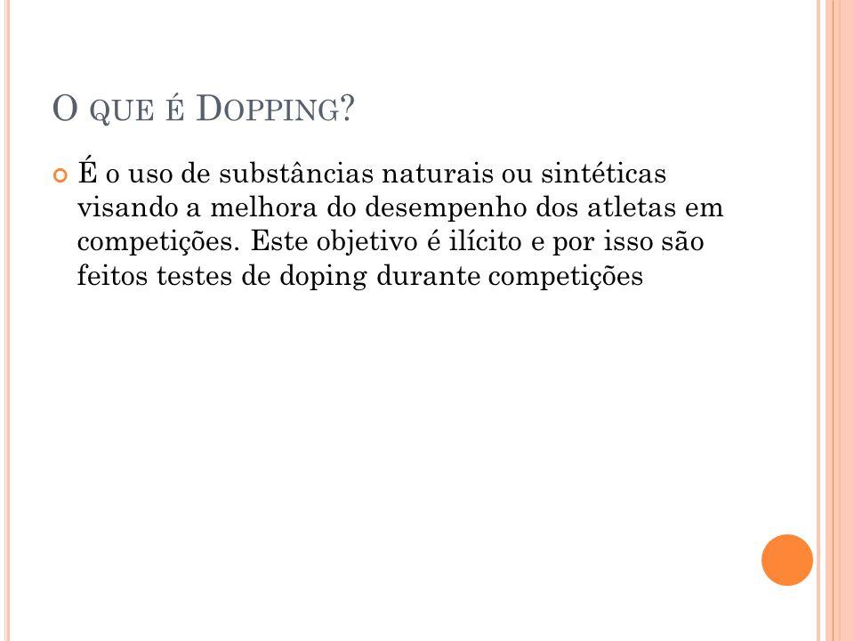 O que é Dopping
