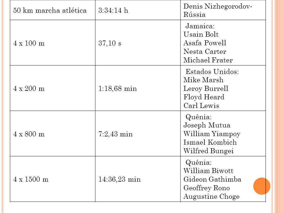50 km marcha atlética 3:34:14 h. Denis Nizhegorodov-Rússia. 4 x 100 m. 37,10 s. Jamaica: Usain Bolt Asafa Powell Nesta Carter Michael Frater.