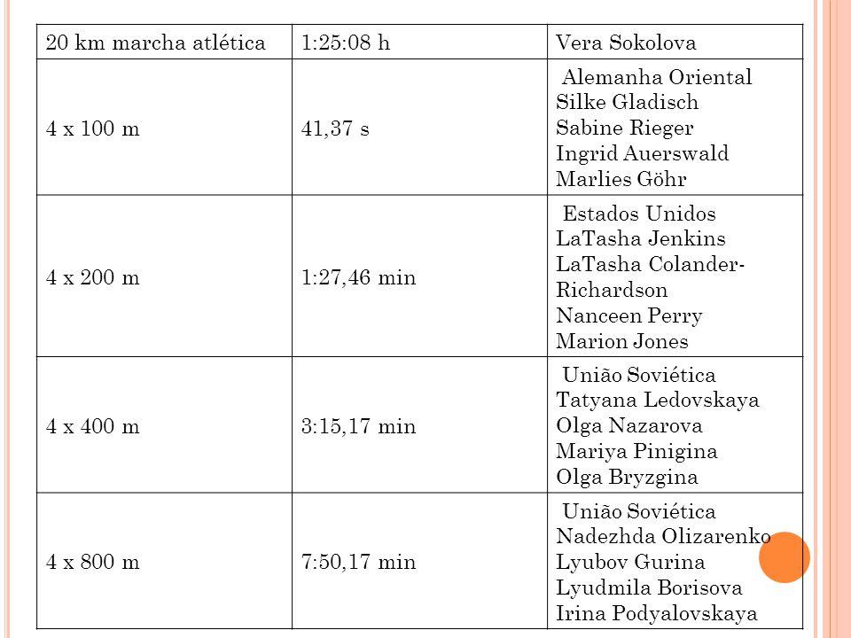 20 km marcha atlética 1:25:08 h. Vera Sokolova. 4 x 100 m. 41,37 s. Alemanha Oriental Silke Gladisch Sabine Rieger Ingrid Auerswald Marlies Göhr.