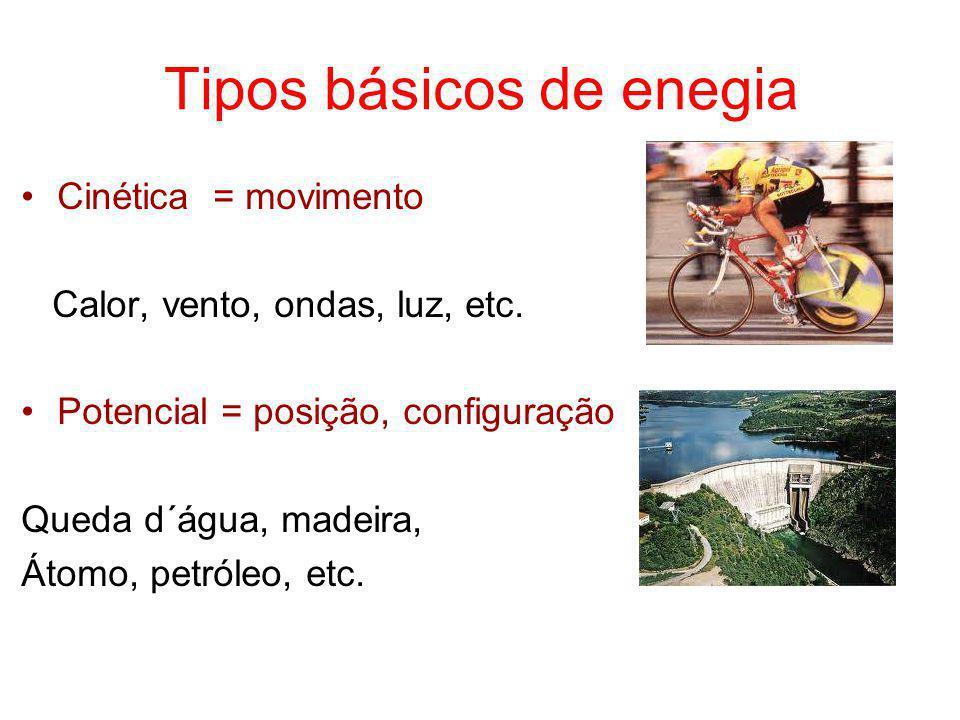 Tipos básicos de enegia