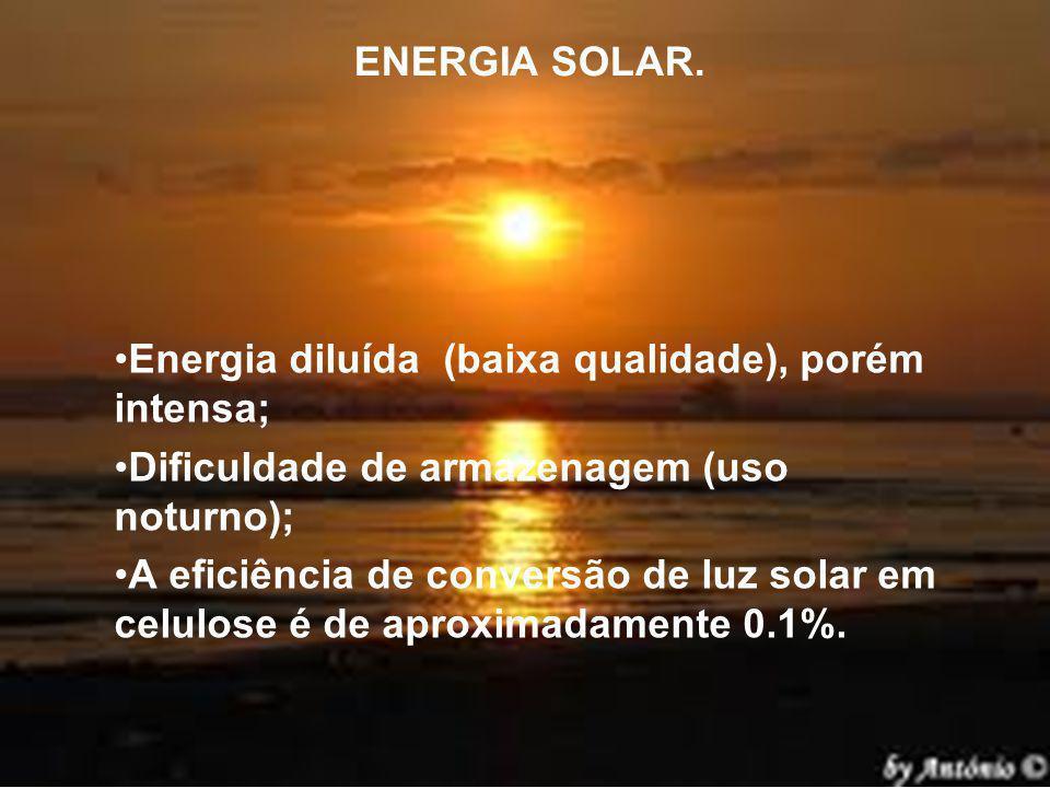 ENERGIA SOLAR. Energia diluída (baixa qualidade), porém intensa; Dificuldade de armazenagem (uso noturno);