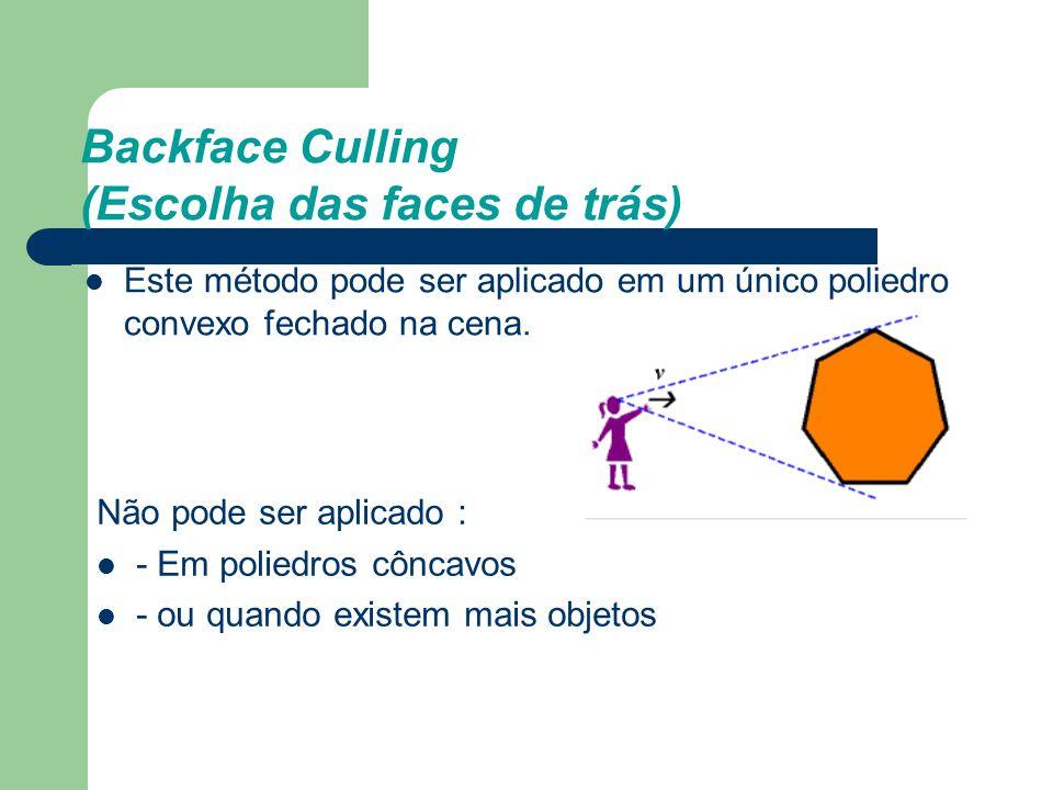 Backface Culling (Escolha das faces de trás)