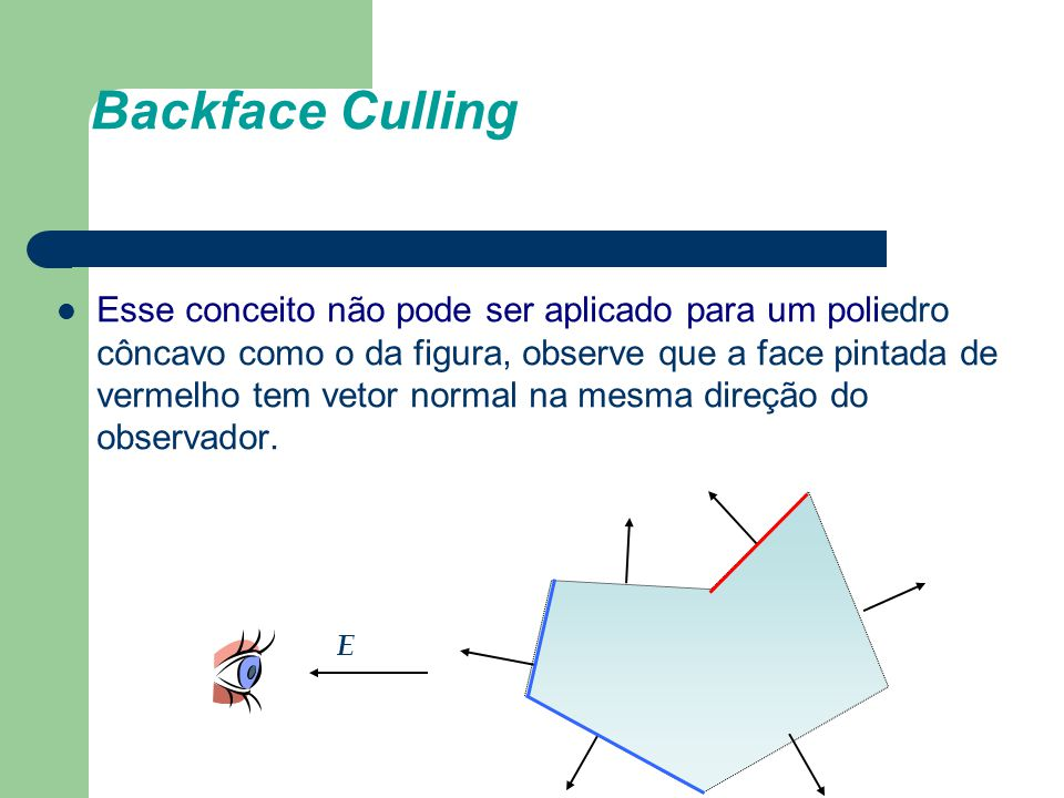 Backface Culling